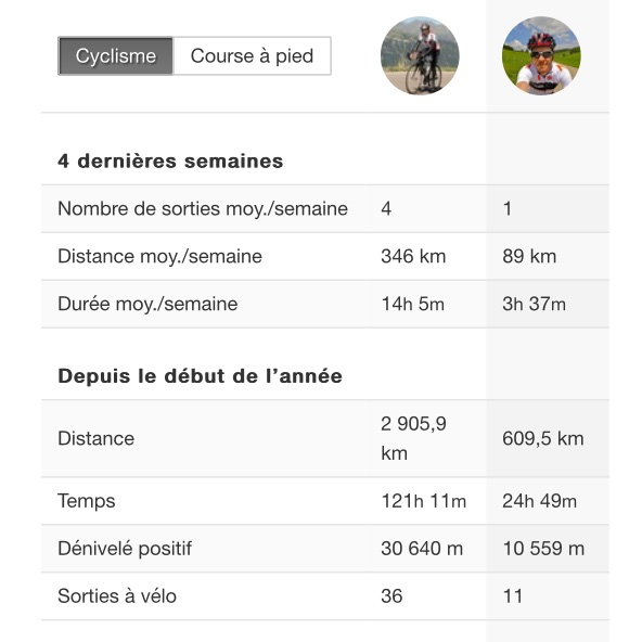 Strava comparison print screen